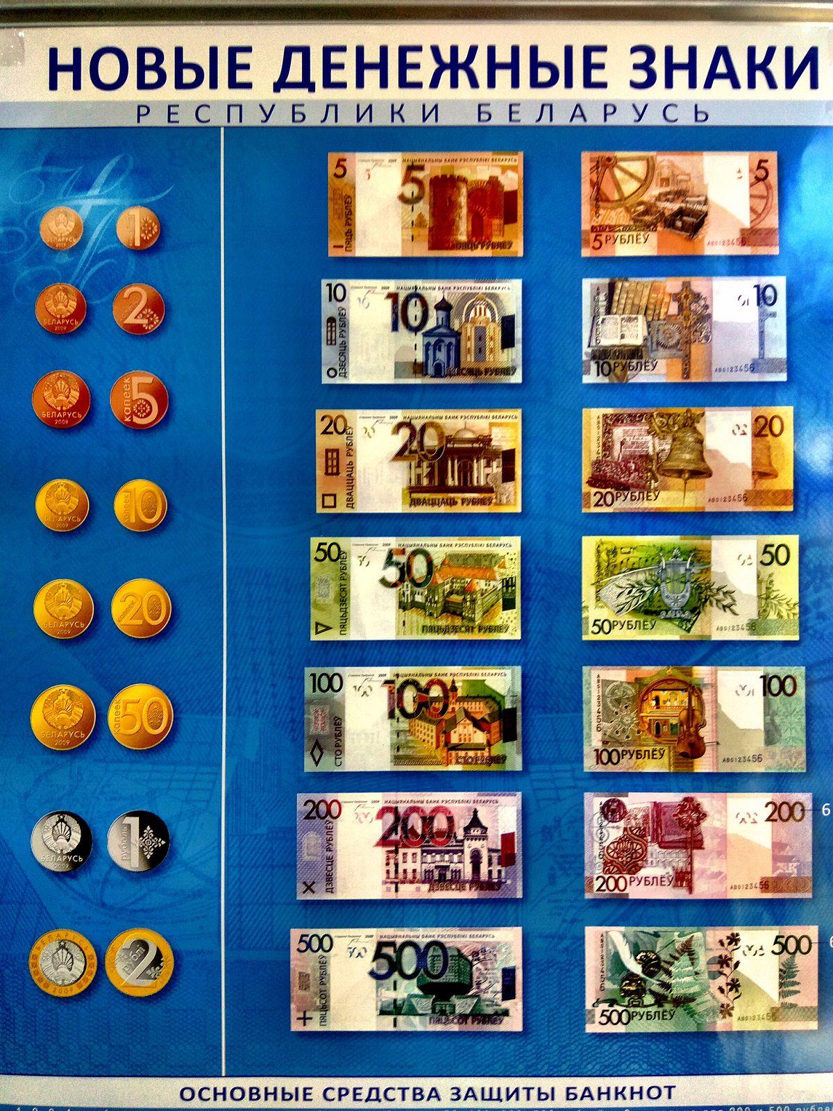 New currency in Belarus